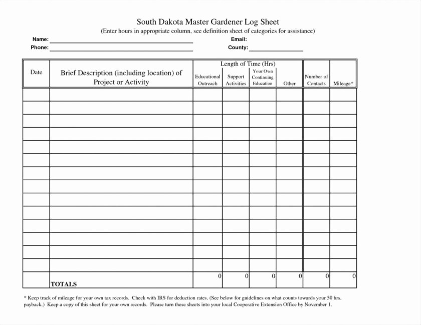 Inventory Sign Out Sheet Excel Awesome Sheet Inventory Sign Out Template Free Download In Sample