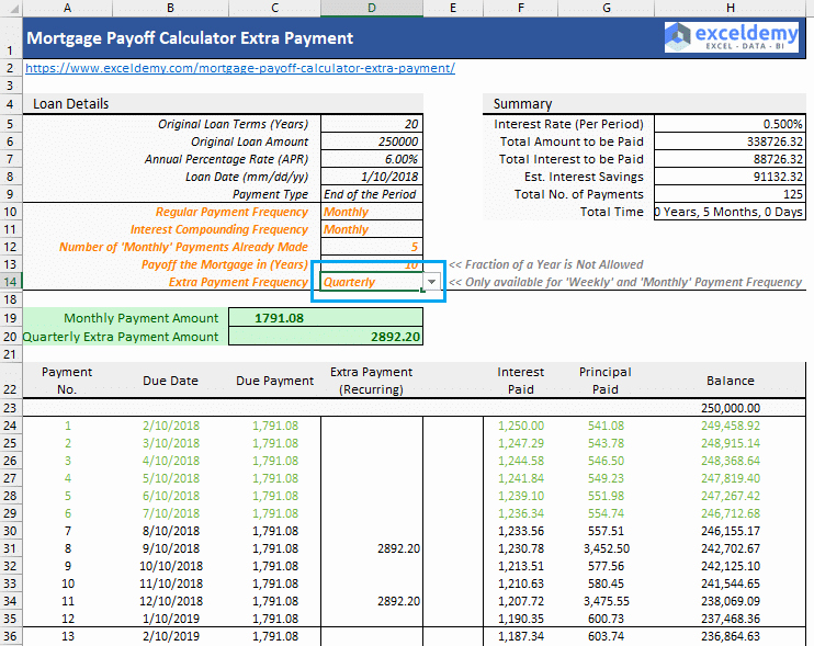 Irregular Loan Payment Calculator Excel Awesome Mortgage Payoff Calculator with Extra Payment Free Excel