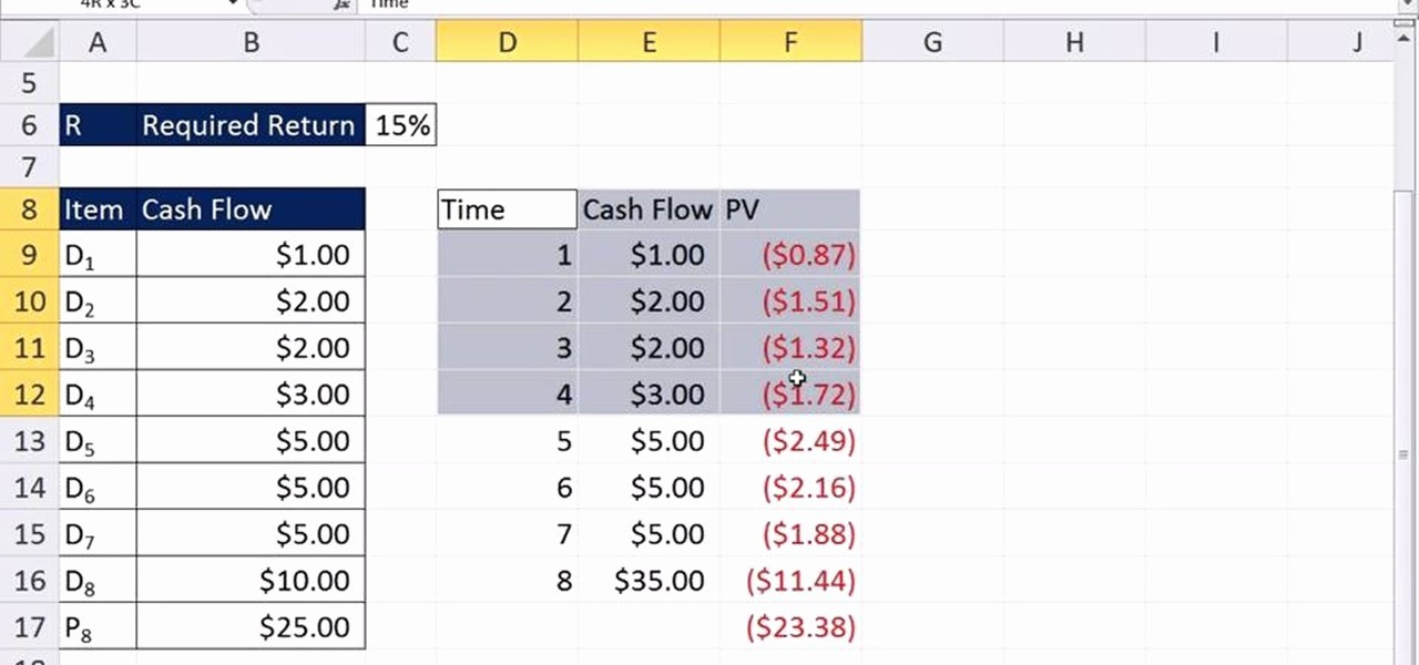 Irregular Loan Payment Calculator Excel Beautiful How to Calculate Stock Value Based On the Value Of Future