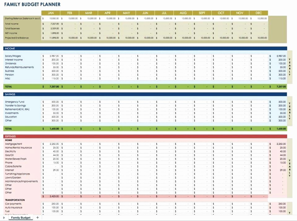 Irregular Loan Payment Calculator Excel Beautiful Monthly Spending Template Monthly Expense Bud Template