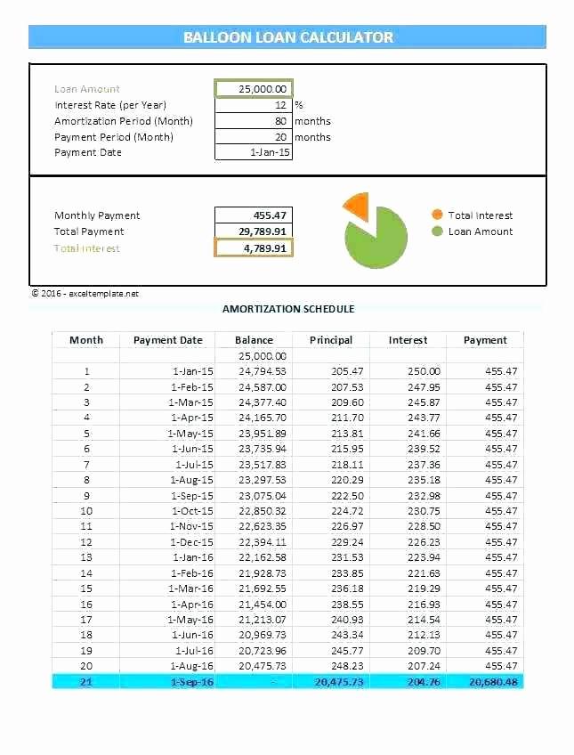 Irregular Loan Payment Calculator Excel Best Of Magnificent Amortization Excel Template Wordpress