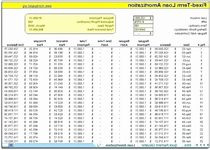 Irregular Loan Payment Calculator Excel Fresh Amortization In Excel Loan Amortization In Excel Loan