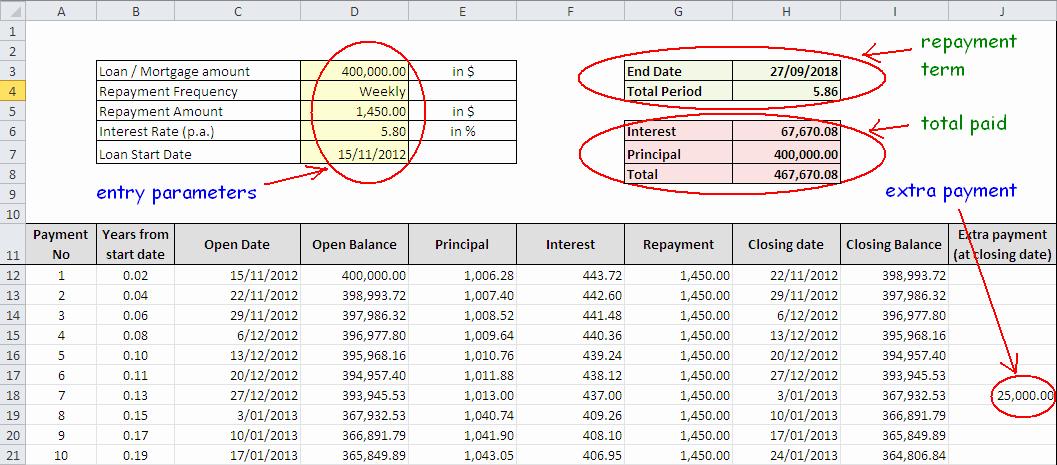 Irregular Loan Payment Calculator Excel Fresh Excel Calculate Loan Payment Balloon Loan Calculator for