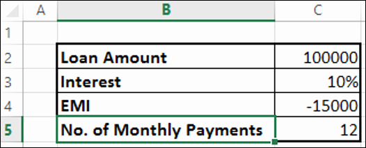 Irregular Loan Payment Calculator Excel Fresh Excel Data Financial Analysis
