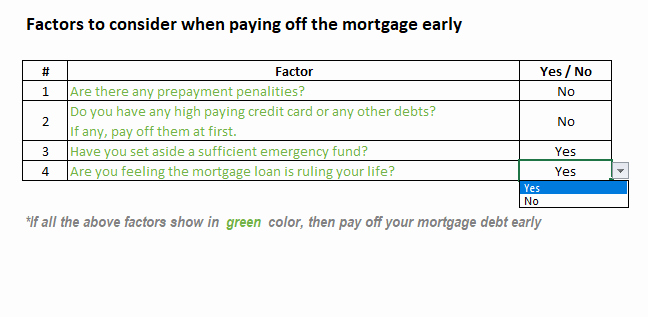 Irregular Loan Payment Calculator Excel Inspirational Mortgage Calculator with Extra Payments and Lump Sum