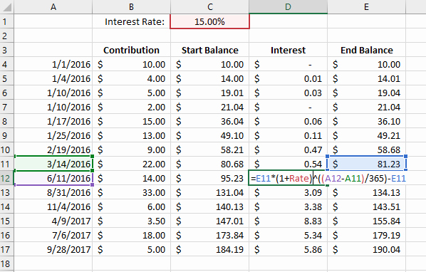 Irregular Loan Payment Calculator Excel Inspirational Pound Interest Calculator with Monthly Contributions
