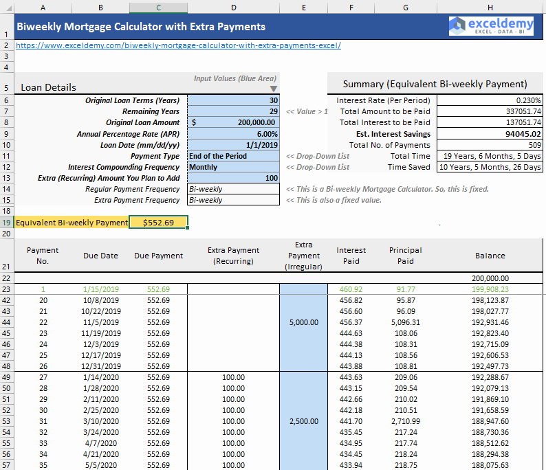 Irregular Loan Payment Calculator Excel Lovely Biweekly Mortgage Calculator with Extra Payments [free