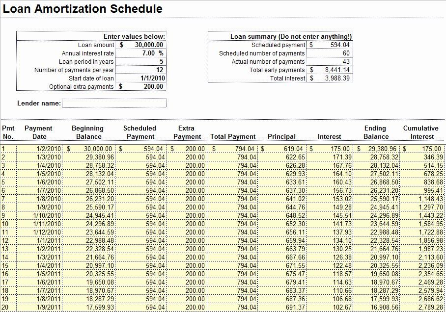 Irregular Loan Payment Calculator Excel Luxury All Categories Silverdweller