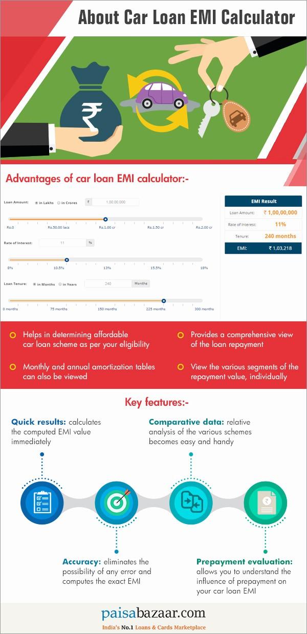 Irregular Loan Payment Calculator Excel Luxury Auto Loan Amortization Chart