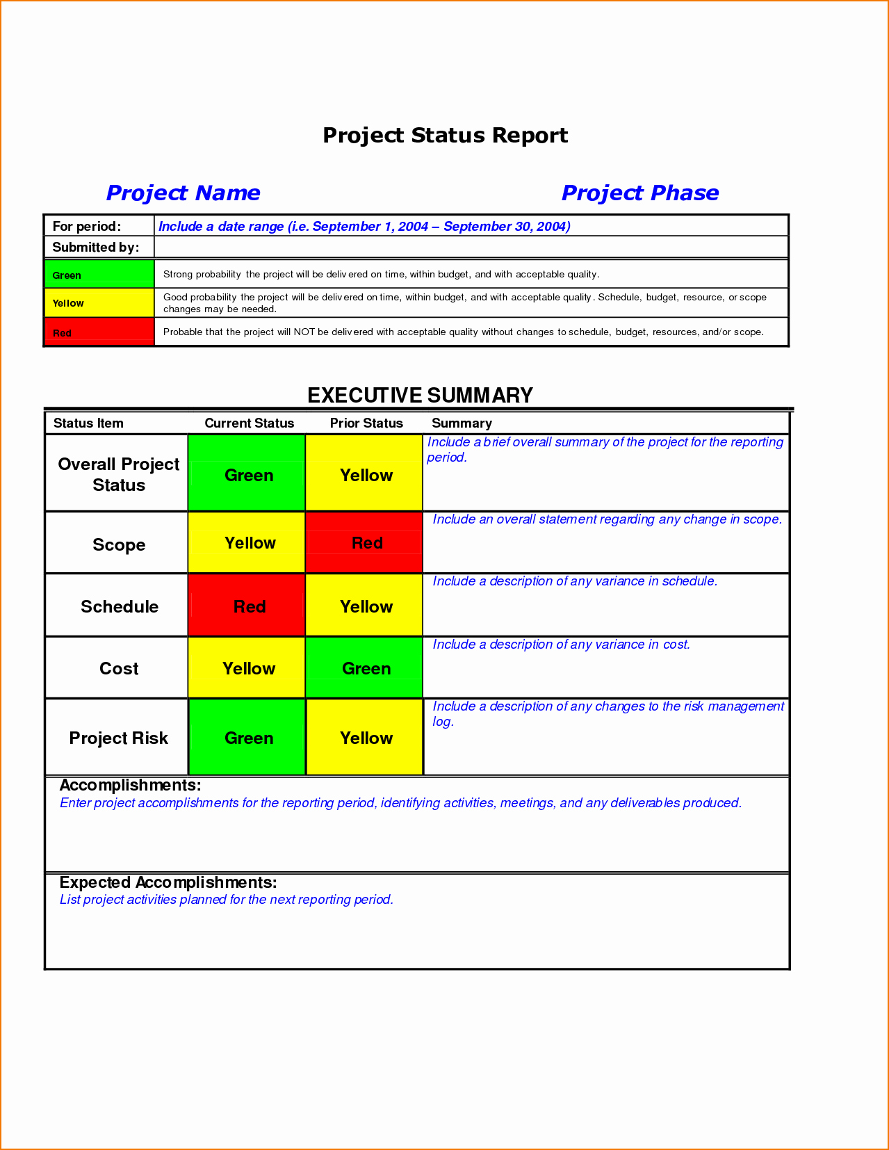 It Project Status Report Template Best Of 5 Project Status Report Template
