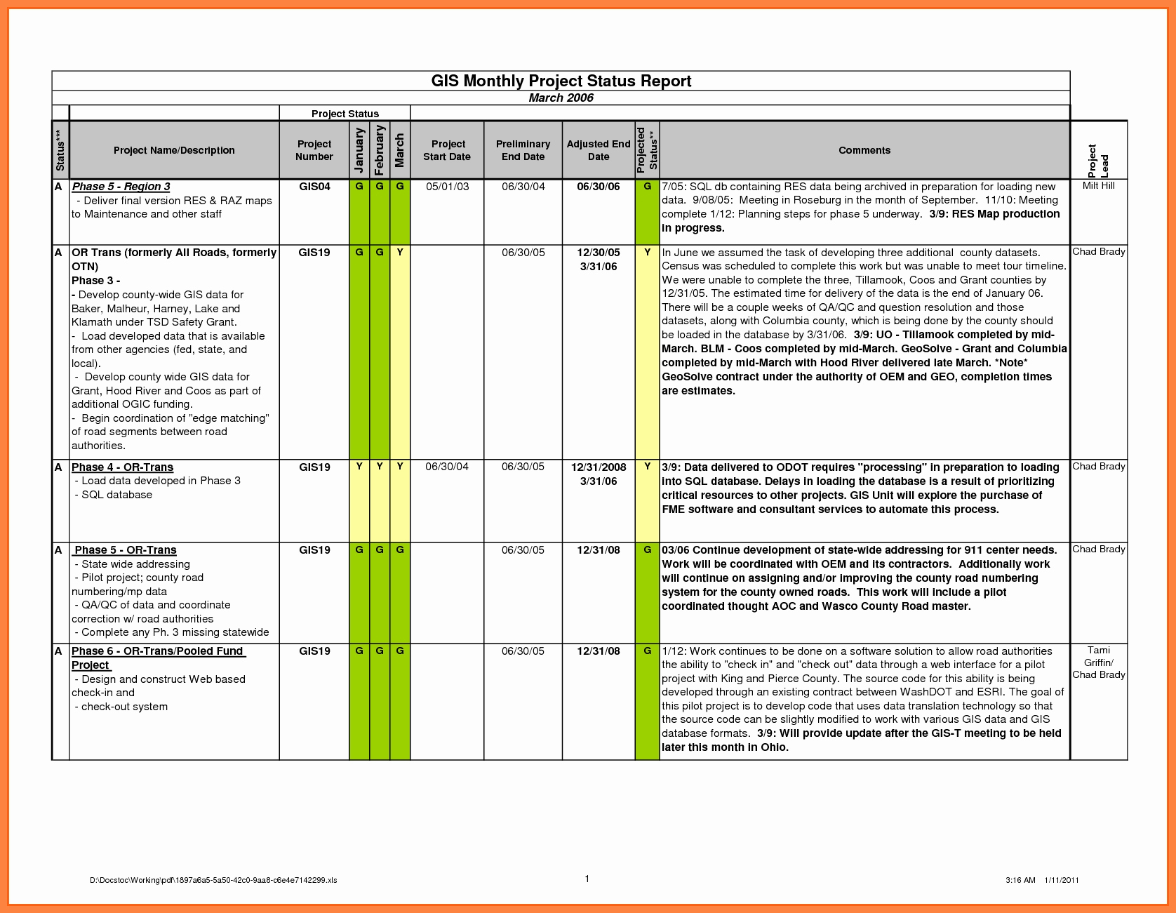 It Project Status Report Template Best Of 6 Monthly Status Report Template Project Management