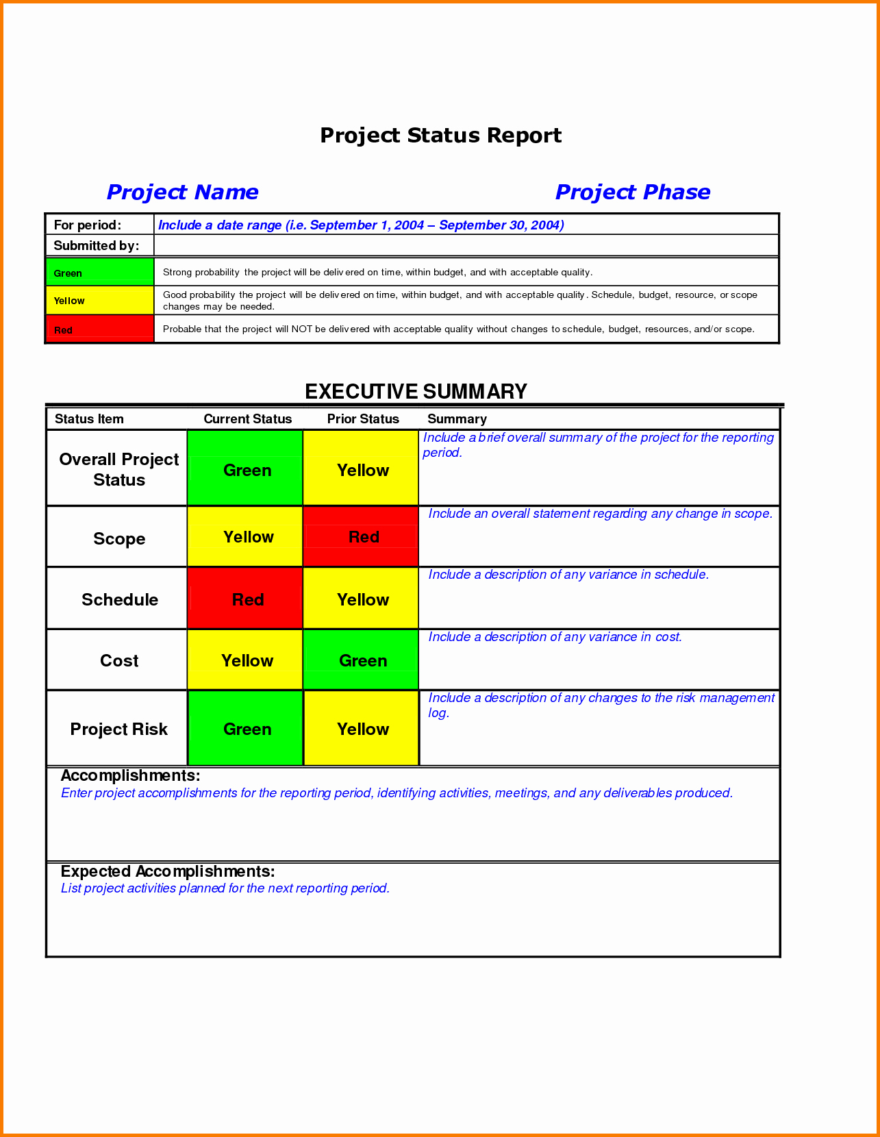 It Project Status Report Template Best Of Project Monthly Status Report Template Excel Project