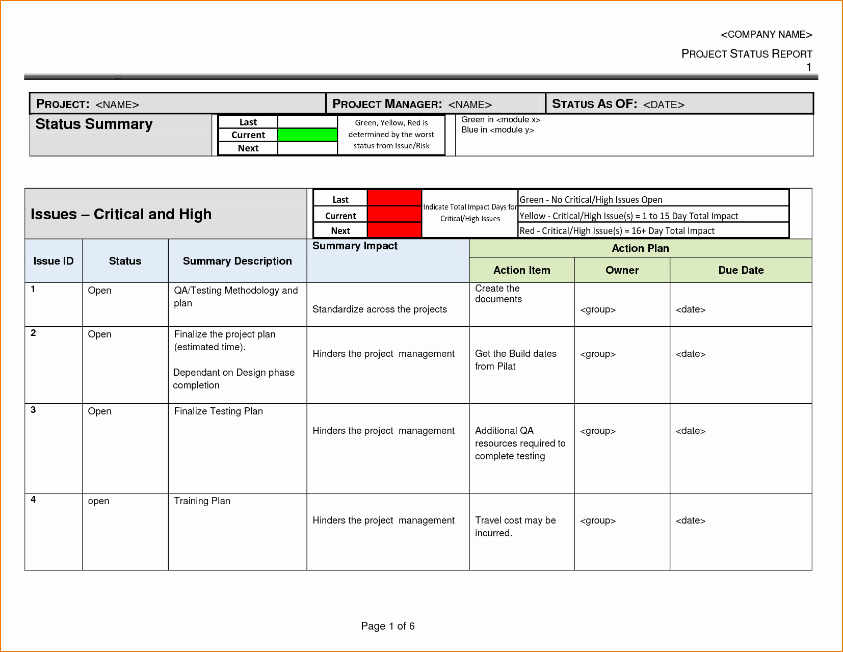 It Project Status Report Template Fresh 5 Project Status Report Template