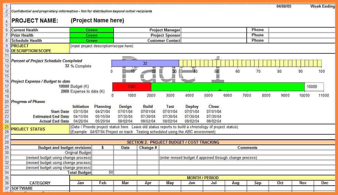 It Project Status Report Template Lovely 9 Construction Project Progress Report Template