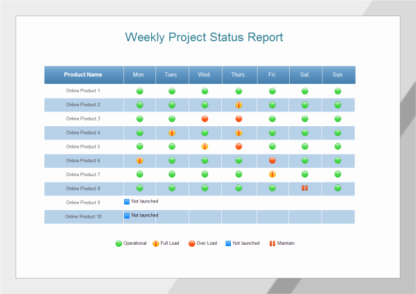 It Project Status Report Template Lovely Weekly Project Status Report Templates