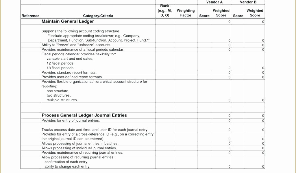 Journal Entry Template for Excel Awesome General Journal Templates Excel – Marginesfo