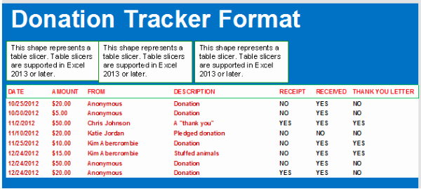 Keep Track Of Charitable Donations Awesome Simple Donation Tracker format In Excel Bud Templates