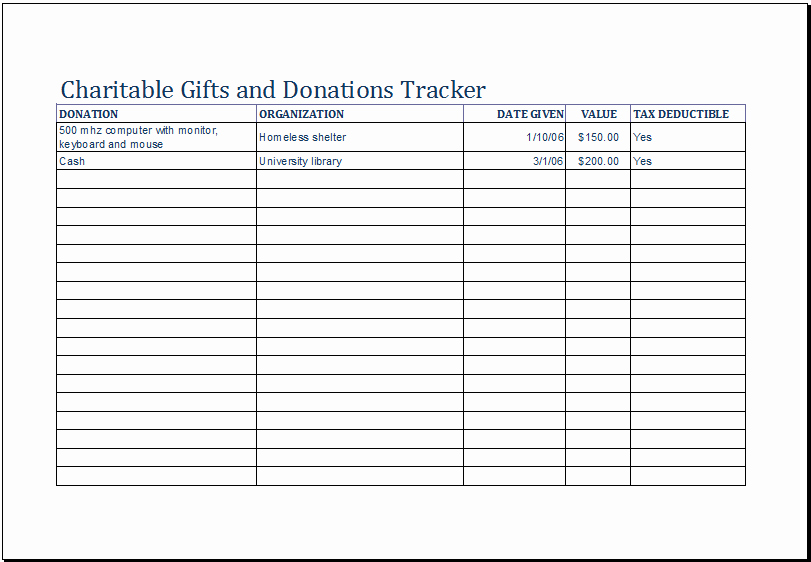 Keep Track Of Charitable Donations Fresh Charitable Gifts and Donations Tracker Template
