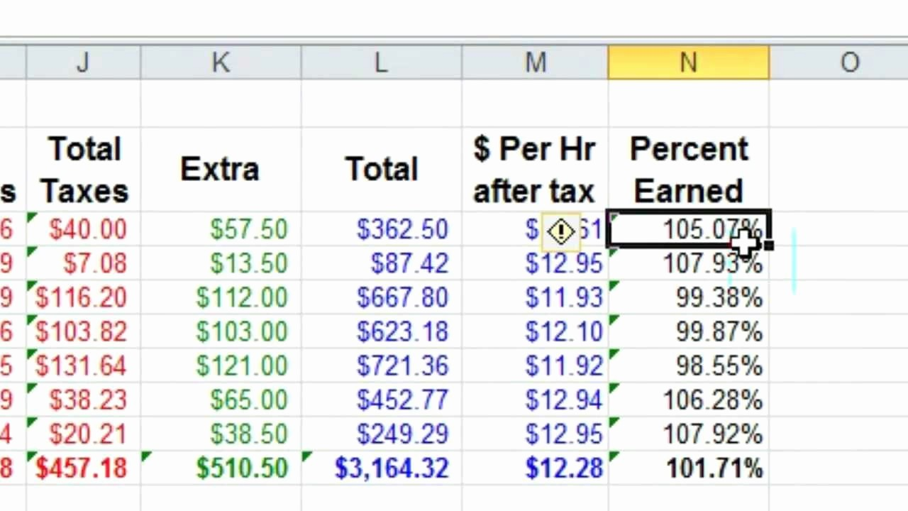 Keep Track Of Finances Excel Best Of Excel Simple and Good Way to Keep Track Of In E