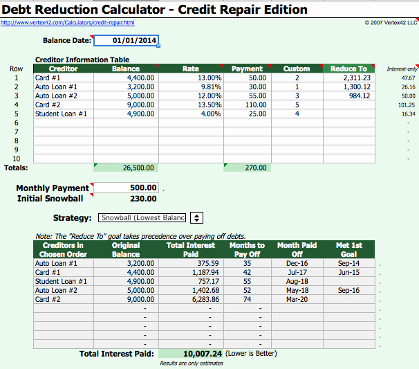Keep Track Of Finances Excel Lovely 10 Helpful Spreadsheet Templates to Help Manage Your Finances