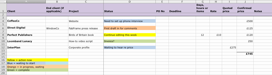 Keeping Track Of Hours Worked Beautiful 87 How to Keep Track Hours Worked In Excel Build A