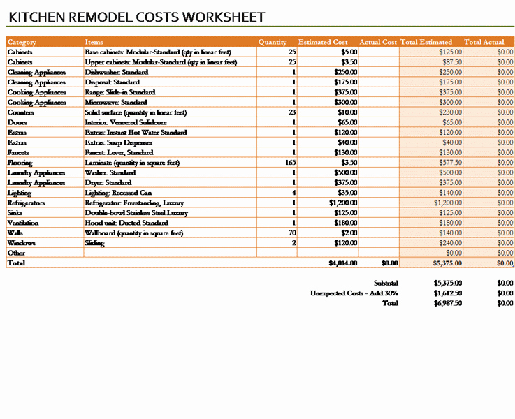 Kitchen Remodel Project Plan Template Best Of Microsoft Excel Home Renovation Bud Template Expense
