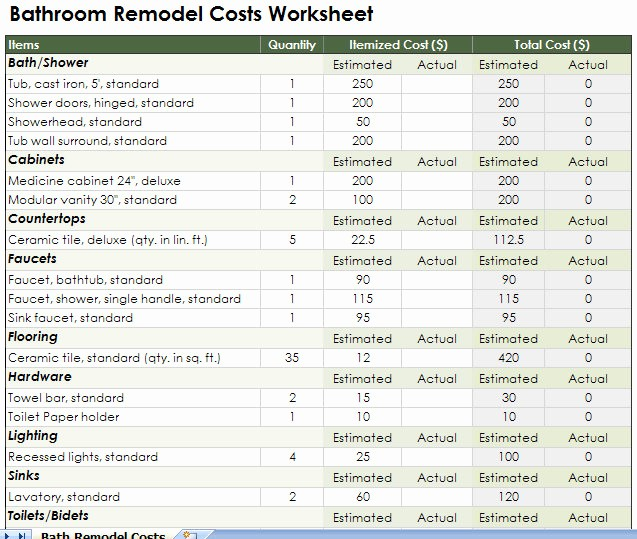 Kitchen Remodel Project Plan Template Elegant Home Remodel Estimate Spreadsheet – Remodel Quick Tips
