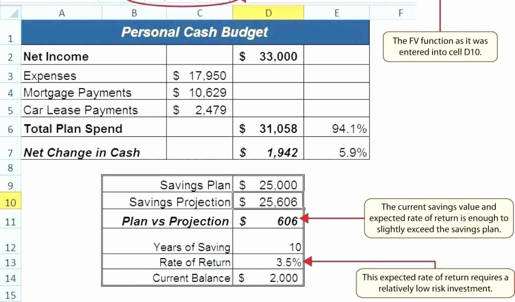 Lease Payment Calculator Excel Template Awesome Lease Calculator Spreadsheet Lease Amortization Schedule