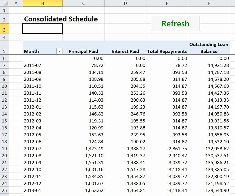 Lease Payment Calculator Excel Template Best Of Multiple Capital Lease Calculator Excel Amortization