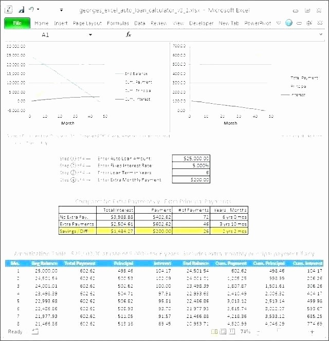 Lease Payment Calculator Excel Template Fresh 91 Lease Amortization Schedule Excel How to Prepare