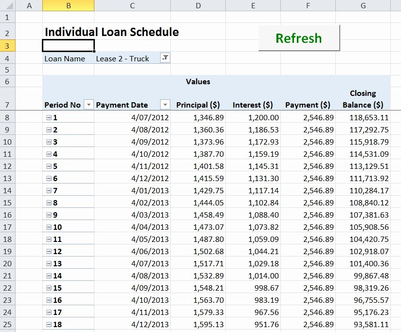 Lease Payment Calculator Excel Template Inspirational Lease Amortization Schedule Equipment Payment Excel