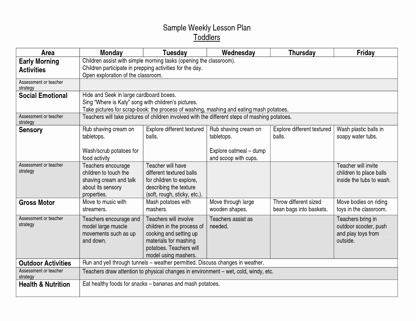 Lesson Plan Template for Teachers Awesome Download Free Weekly Lesson Plan Template Lots Of Free