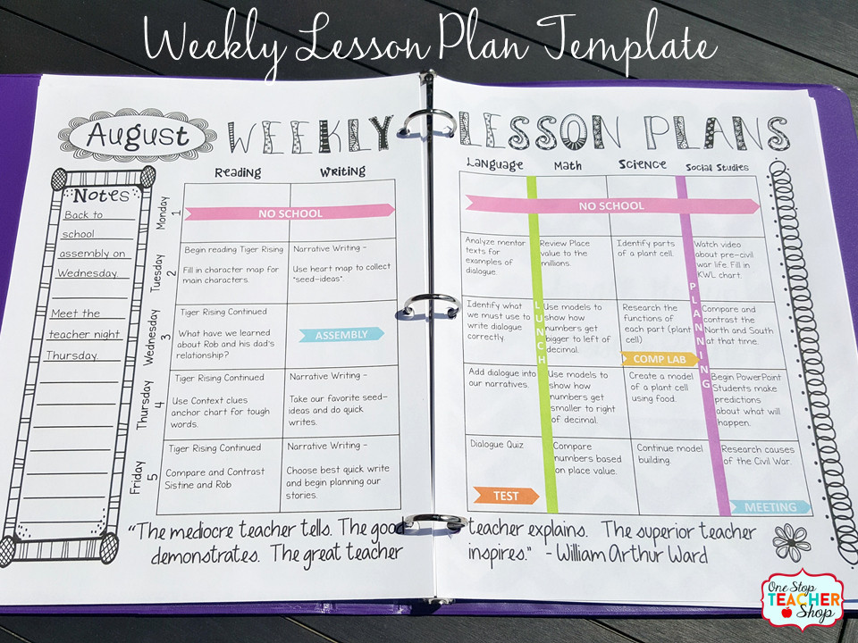 Lesson Plan Template for Teachers Awesome Put to Her the Perfect Teacher Binder for Better