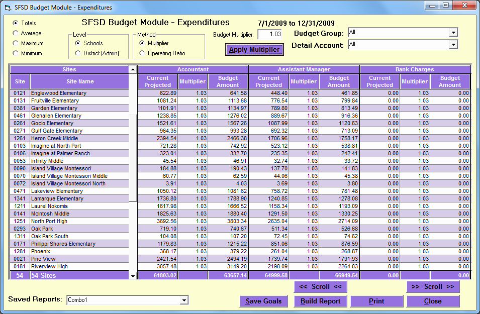 Line Item Budget Template Excel Beautiful Line Item Driverlayer Search Engine