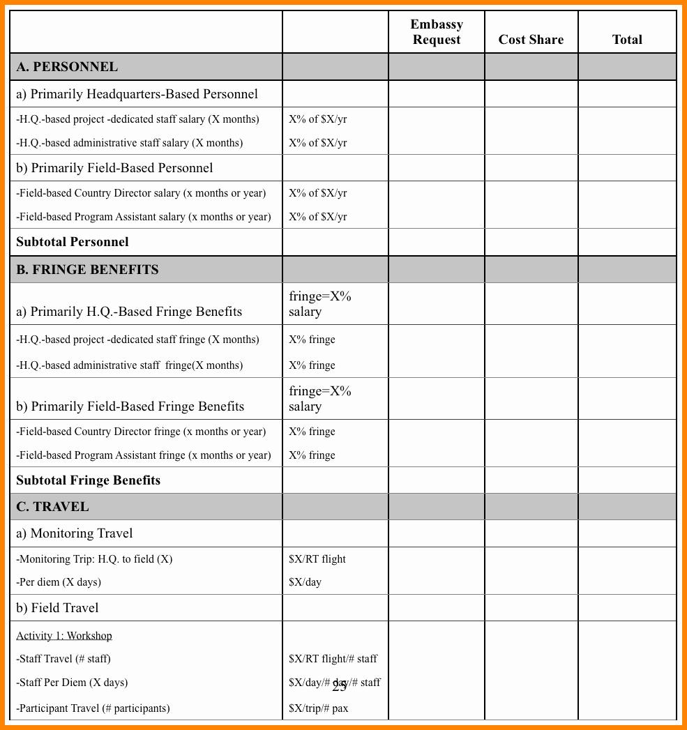 Line Item Budget Template Excel Best Of Line Item Bud Template Excel Templates Collections