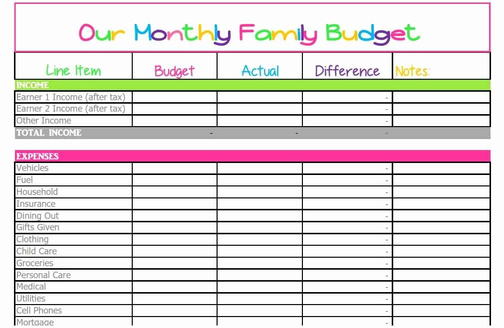 Line Item Budget Template Excel Fresh Household Spreadsheet Templates Spreadsheet Templates for