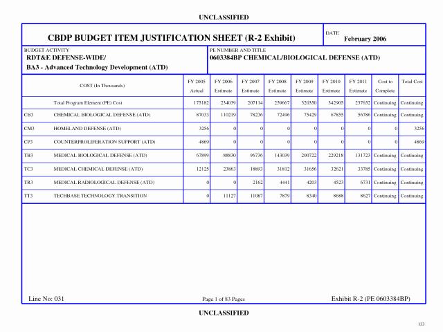 Line Item Budget Template Excel New Line Item Bud Template Excel