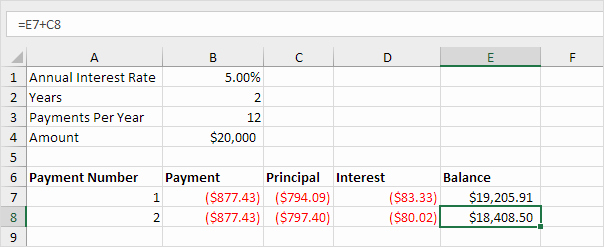 Line Of Credit Calculator Excel Awesome Loan Amortization Schedule In Excel Easy Excel Tutorial