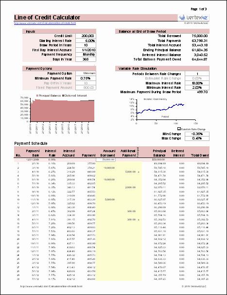 Line Of Credit Calculator Excel Elegant Free Home Equity Line Of Credit Calculator for Excel