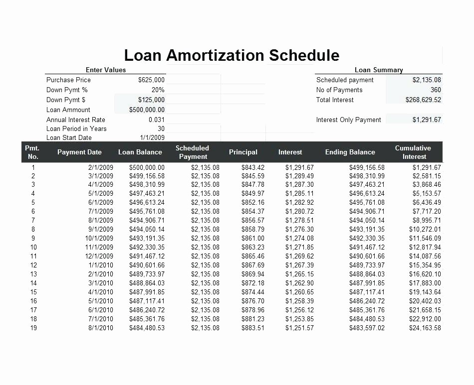 Line Of Credit Calculator Excel Fresh Line Of Credit Amortization Schedule Excel – Gamepeaksub