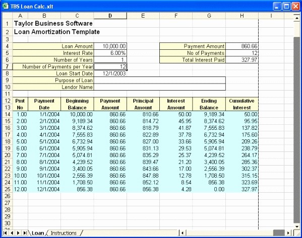 Line Of Credit Calculator Excel Luxury Line Of Credit Amortization Schedule Excel – Gamepeaksub
