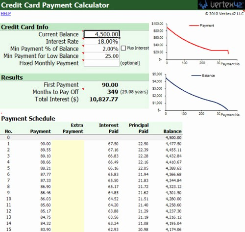 Line Of Credit Calculator Excel Luxury Monthly Bill Pay F Calculator