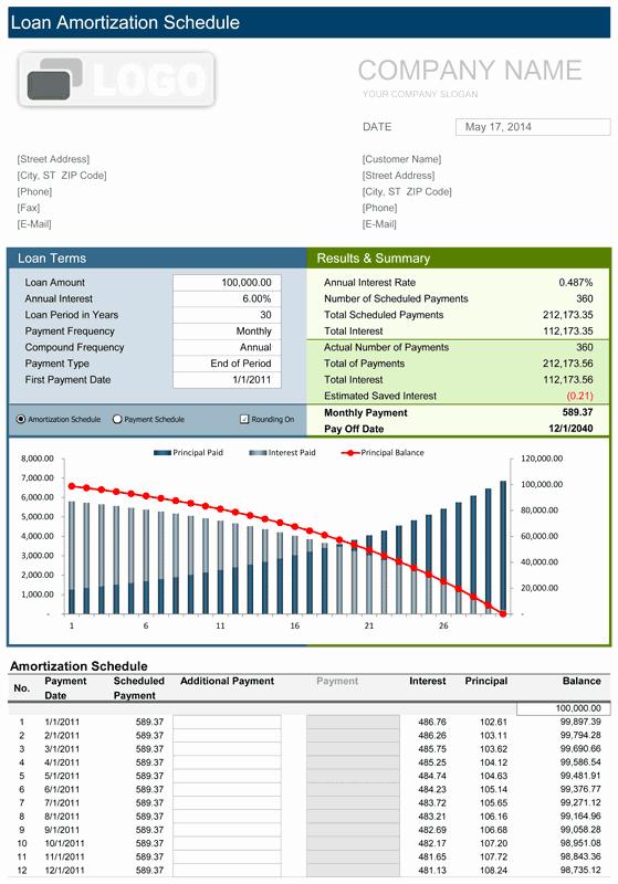 Loan Amortization Calculator Extra Payments Beautiful Interest Ly Loan Calculator