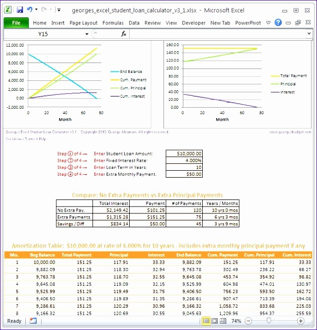 Loan Amortization Calculator Extra Payments Elegant 6 Loan Repayment Schedule Excel Template Exceltemplates