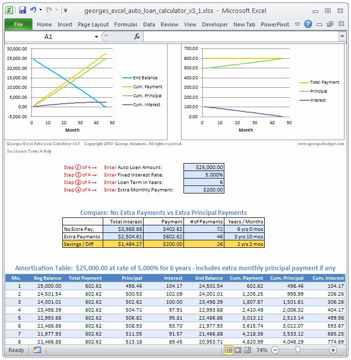 Loan Amortization Calculator Extra Payments Lovely Blog Archives Visabackup