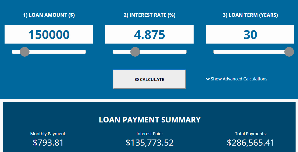 Loan Amortization Calculator Extra Payments Lovely Mortgage Calculator with Taxes Insurance and Pmi