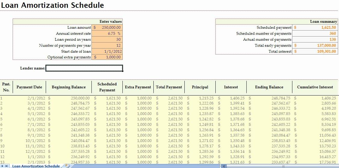 Loan Amortization Calculator Extra Payments Luxury Loan Amortization