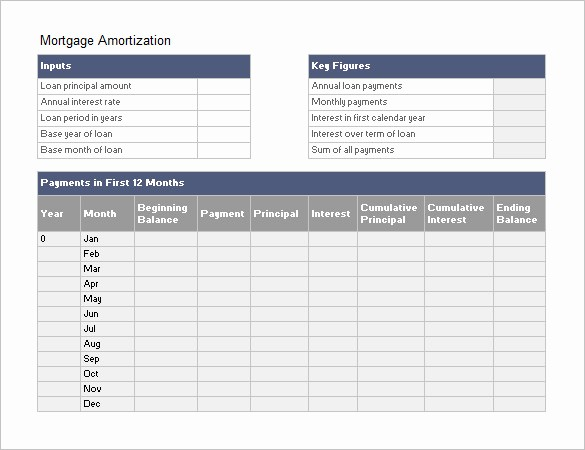 Loan Amortization Calculator Extra Payments Unique Excel Loan Amortization Schedule Download Loan