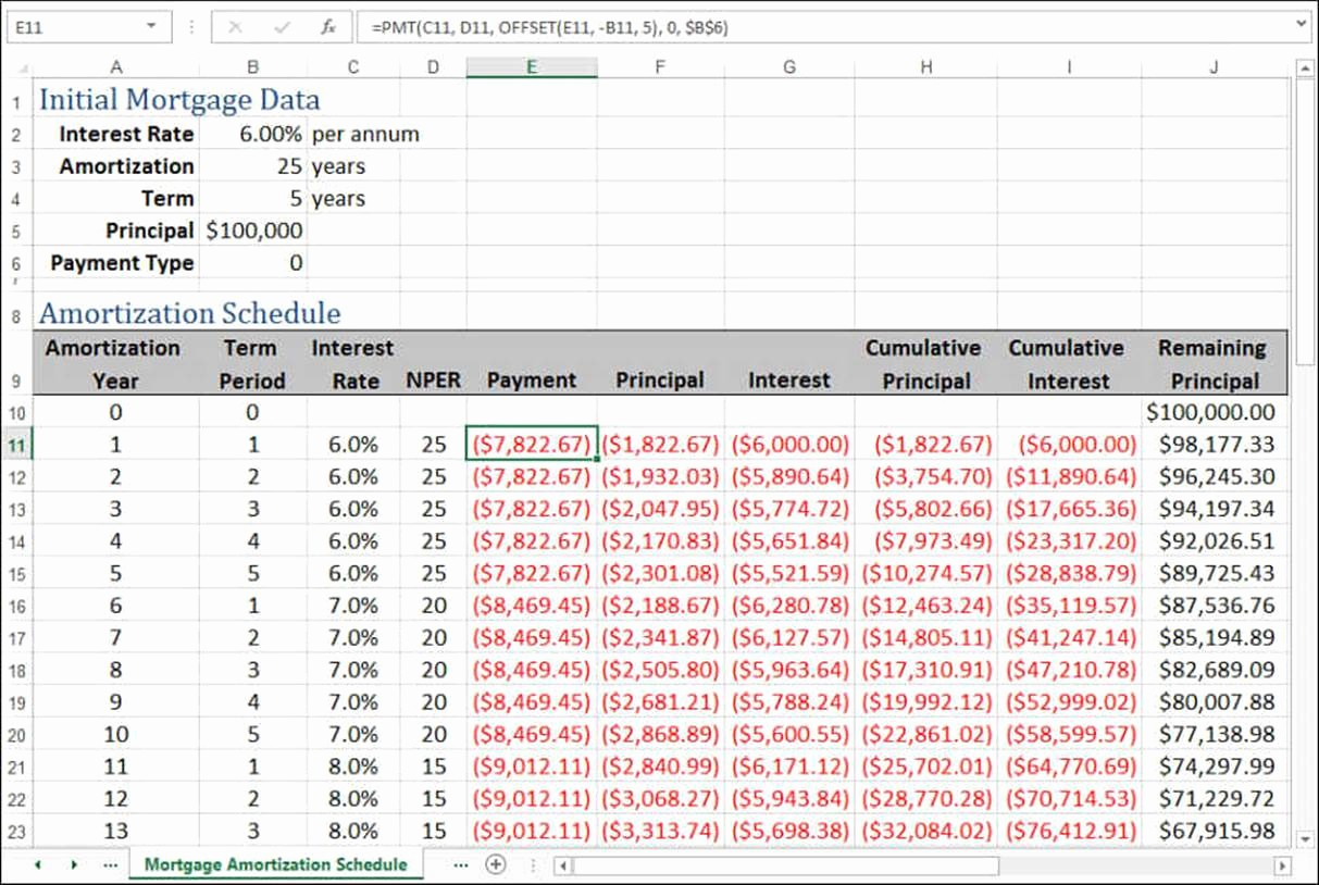 excel mortgage amortization schedule formula