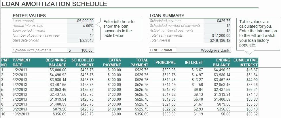 Loan Amortization Calculator with Balloon Awesome Image A Mortgage Loan Amortization Schedule with